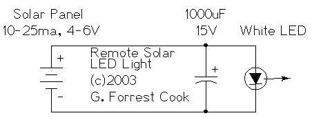 Image:cir_solorb_solarledlit.jpg